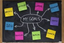 Reasons why we must take goal setting seriously